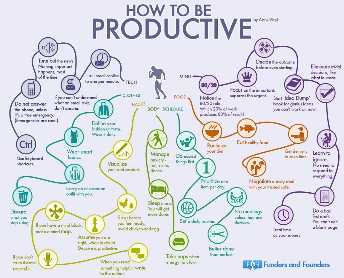 Want to be more productive?